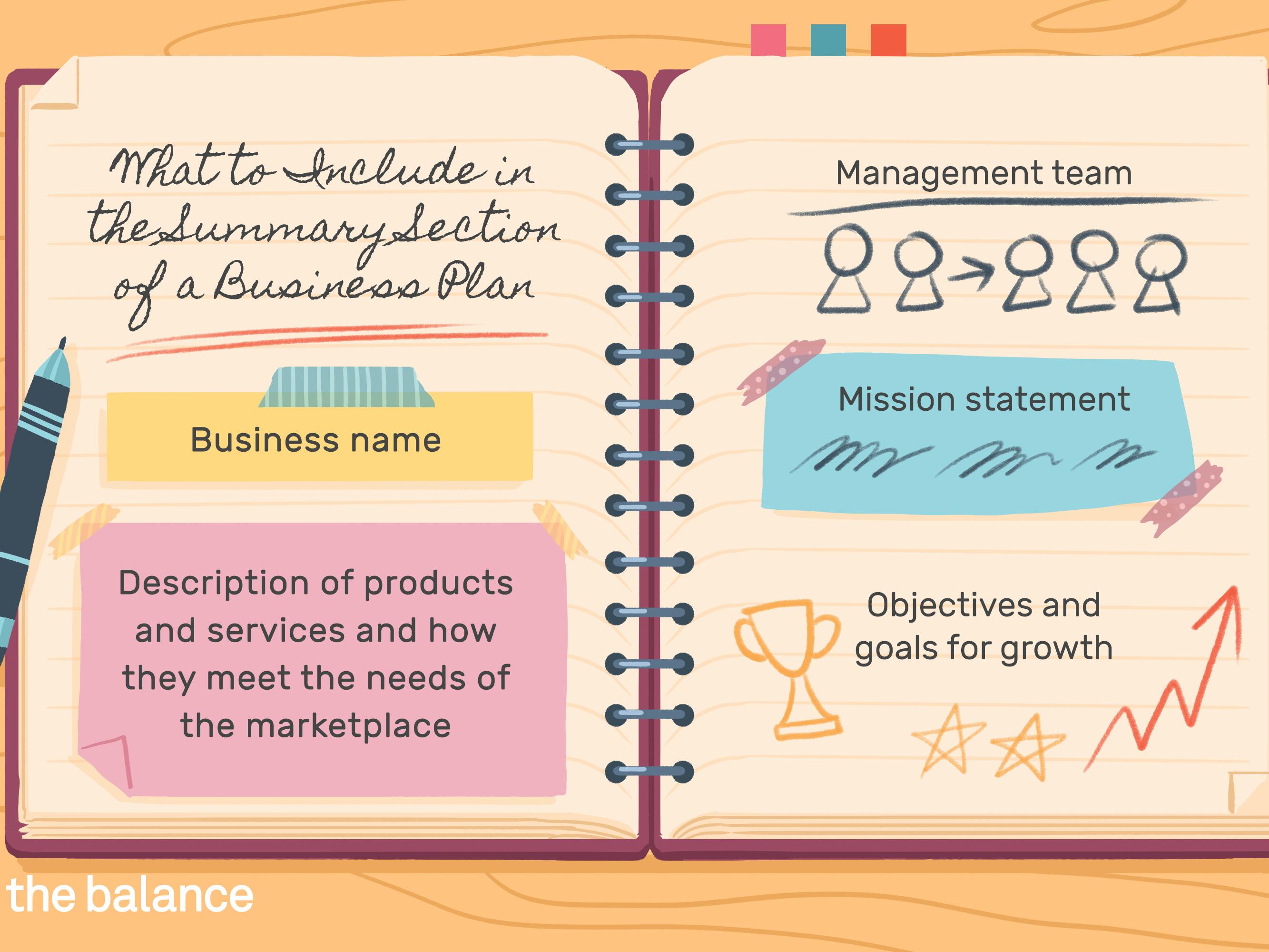Lập kế hoạch kinh doanh chi tiết, hiệu quả